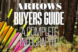Archery Arrows Buyers Guide