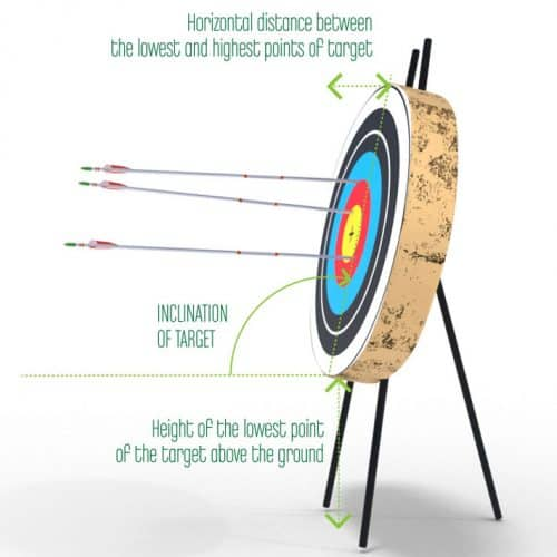 Ideal Archery Target Height Dimensions