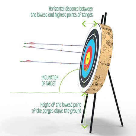 Ideal Archery Target Height - IdealArcheryTargetHeightGuide 450x450px