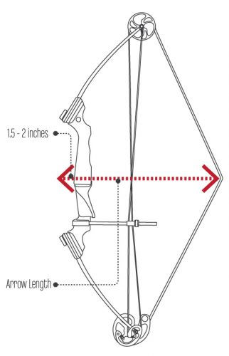 Recommended Arrow Length on Bow