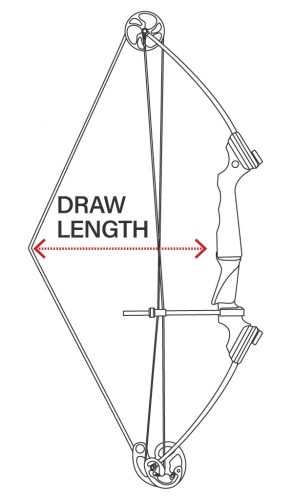 Bow String Draw Length