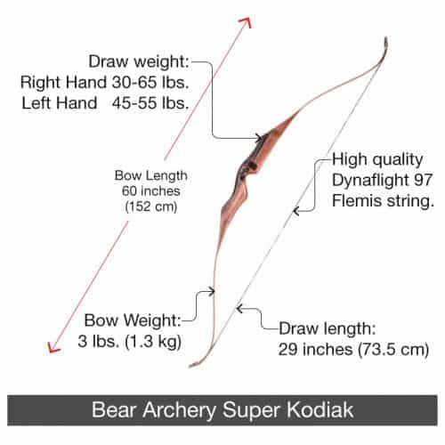 best recurve bows_BearArcherySuperKodiak