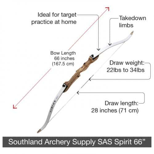 SouthlandArcherySupplySASSpirit66